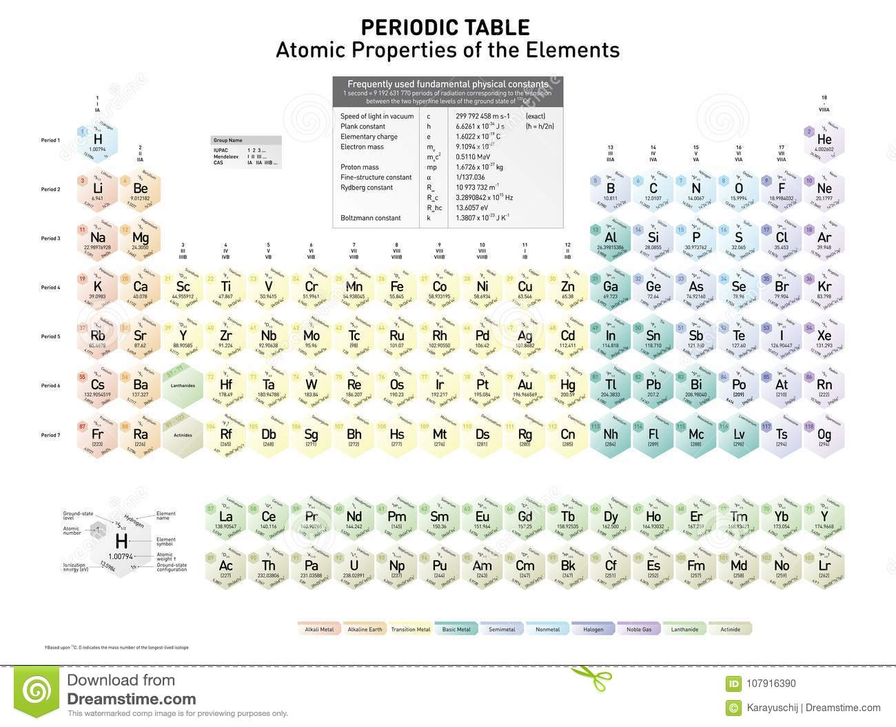 Periodic table of the elements stock vector illustration of period download periodic table of the elements stock vector illustration of period laboratory 107916390 urtaz Choice Image