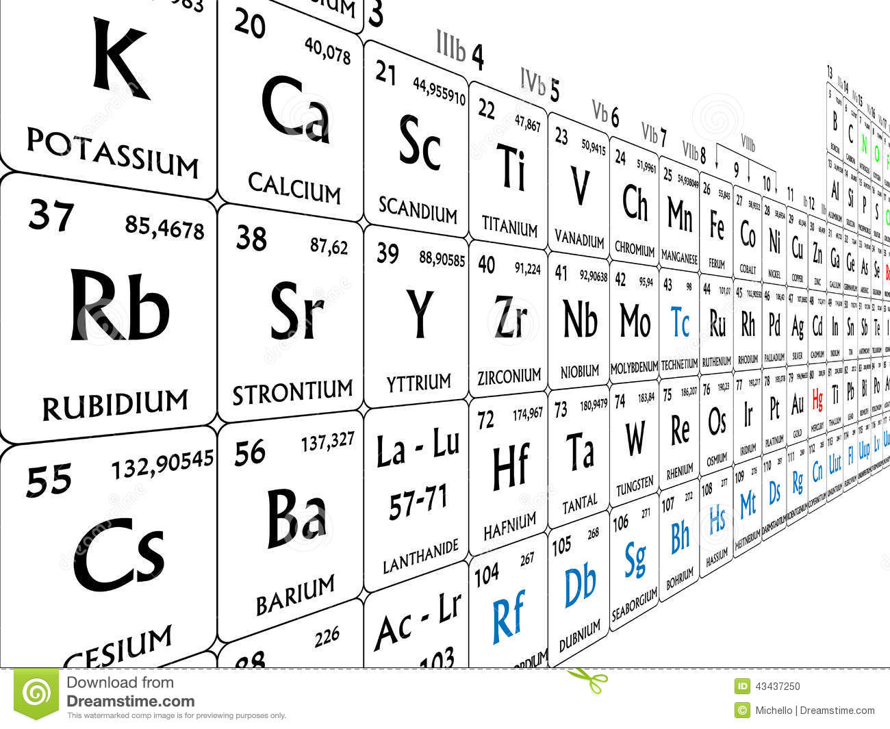 periodic table of the elements royalty free vector - Periodic Table Of Elements Vector Free