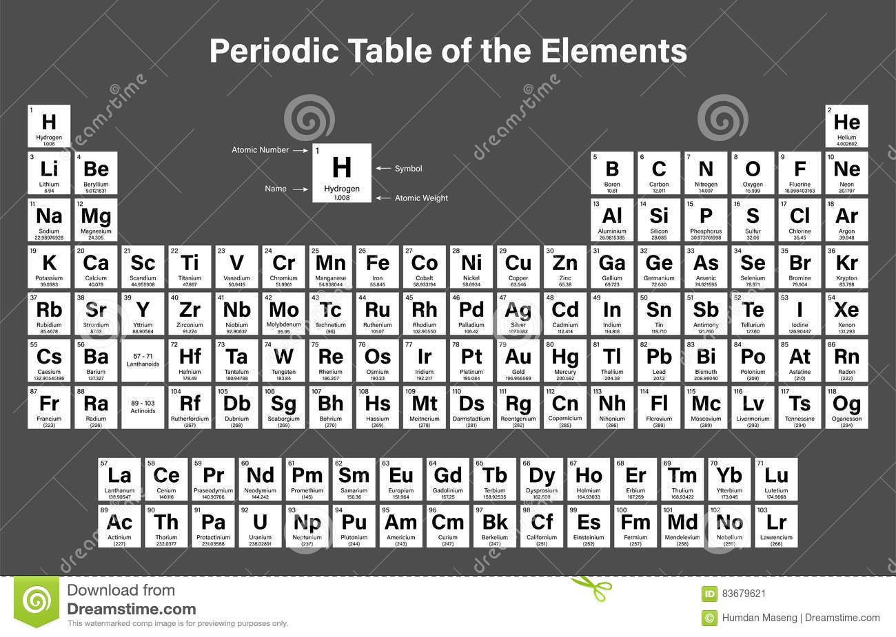 the periodic table gets 4 new elements