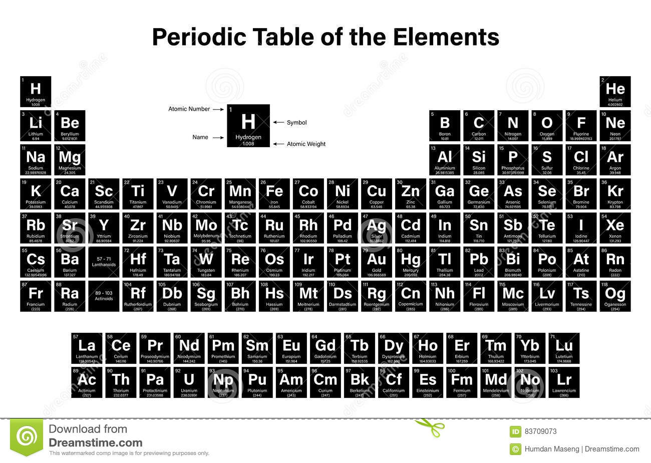 Magnesium cartoons illustrations vector stock images 399 pictures to download from - Periodic table of elements html ...