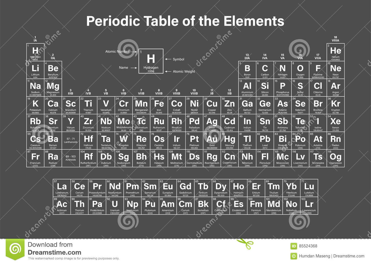 Periodic Table Of The Elements Stock Vector Illustration Of