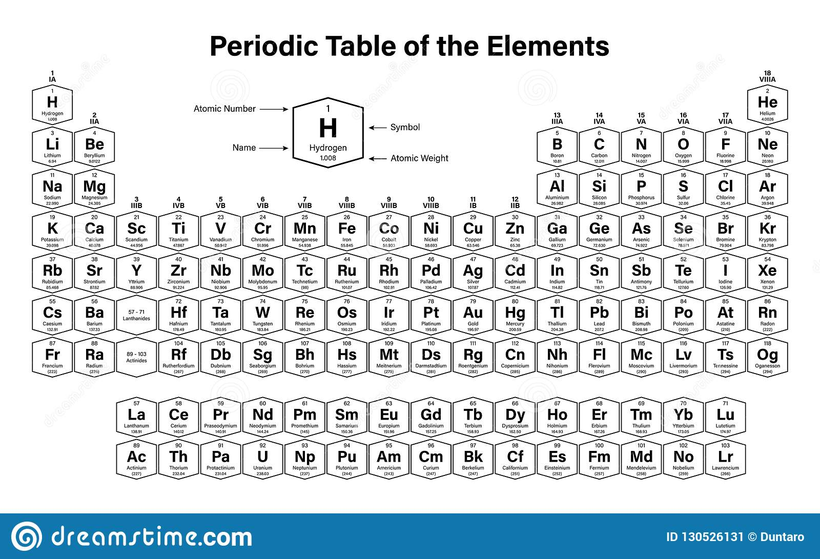 Periodic Table Of The Elements Vector Illustration Stock