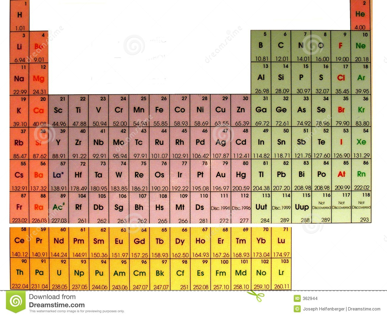 Solid liquid gas periodic table images periodic table images new periodic table metals nonmetals periodic periodic nonmetals table metals table periodic isolated gas table periodic gamestrikefo Image collections
