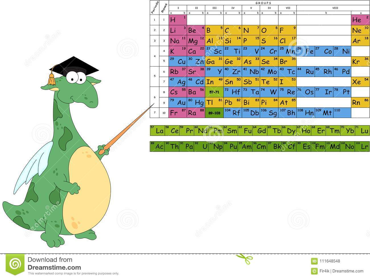 Periodic Table For Kids Cartoon Scientist Dragon With A School
