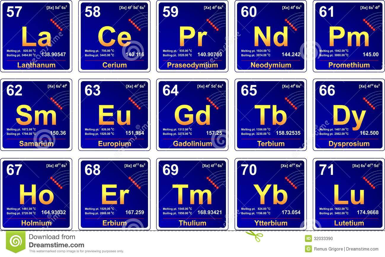 Lutetium Atom Periodic Table, Lantha...