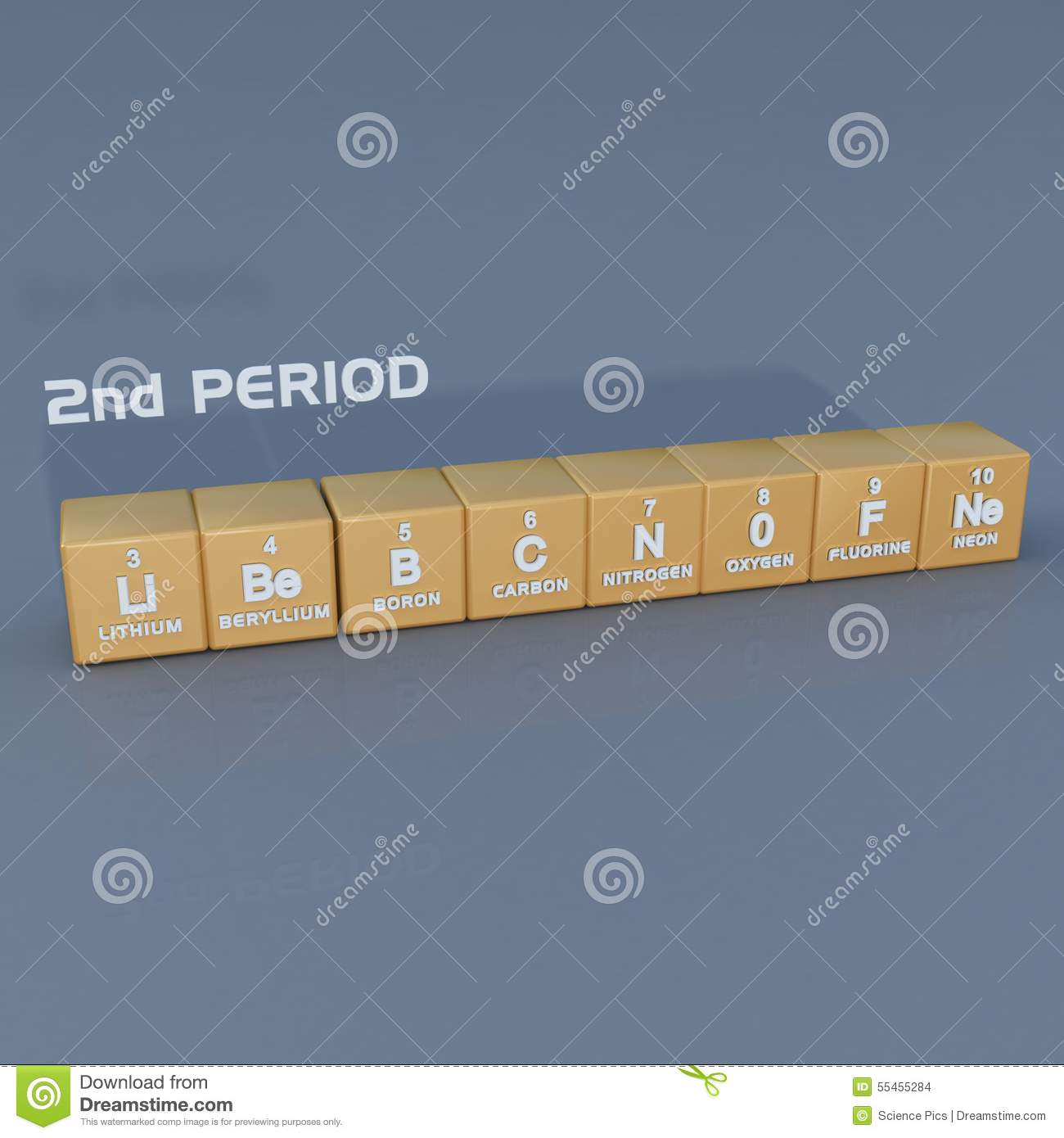Periodic Table 2nd Period Stock Illustration - Image: 55455284