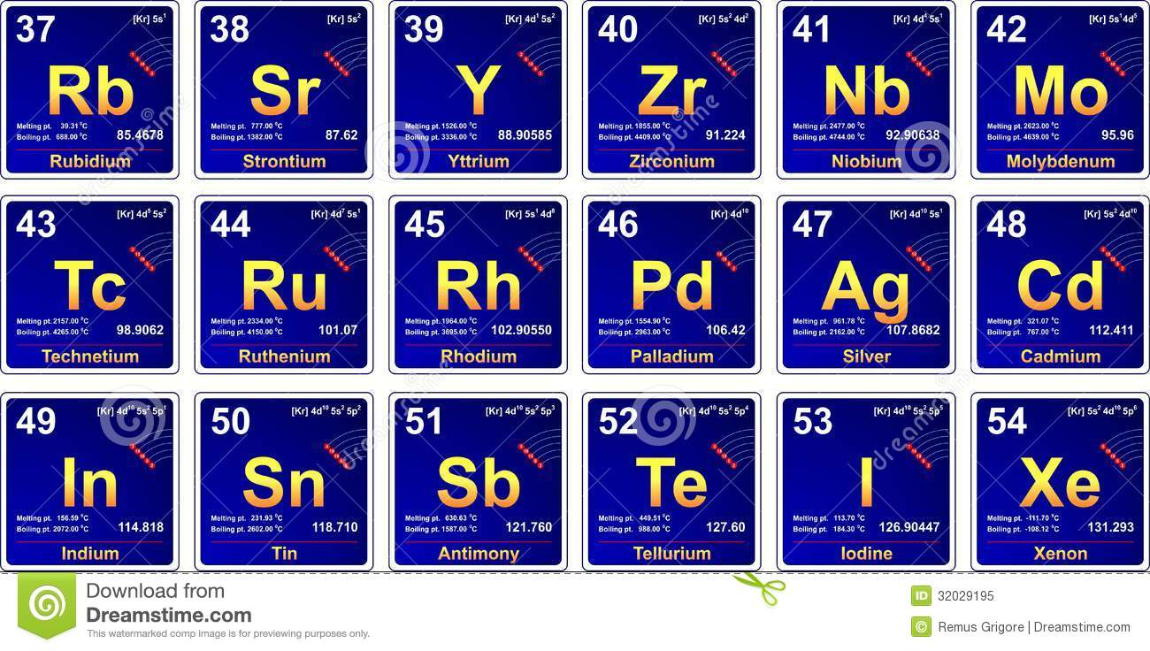 Periodic Table, Period 5 Royalty Free Stock Photo - Image: 32029195