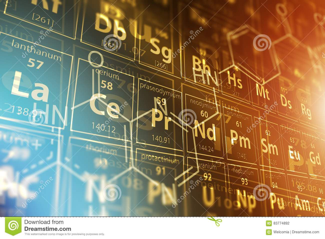Periodic Table Science