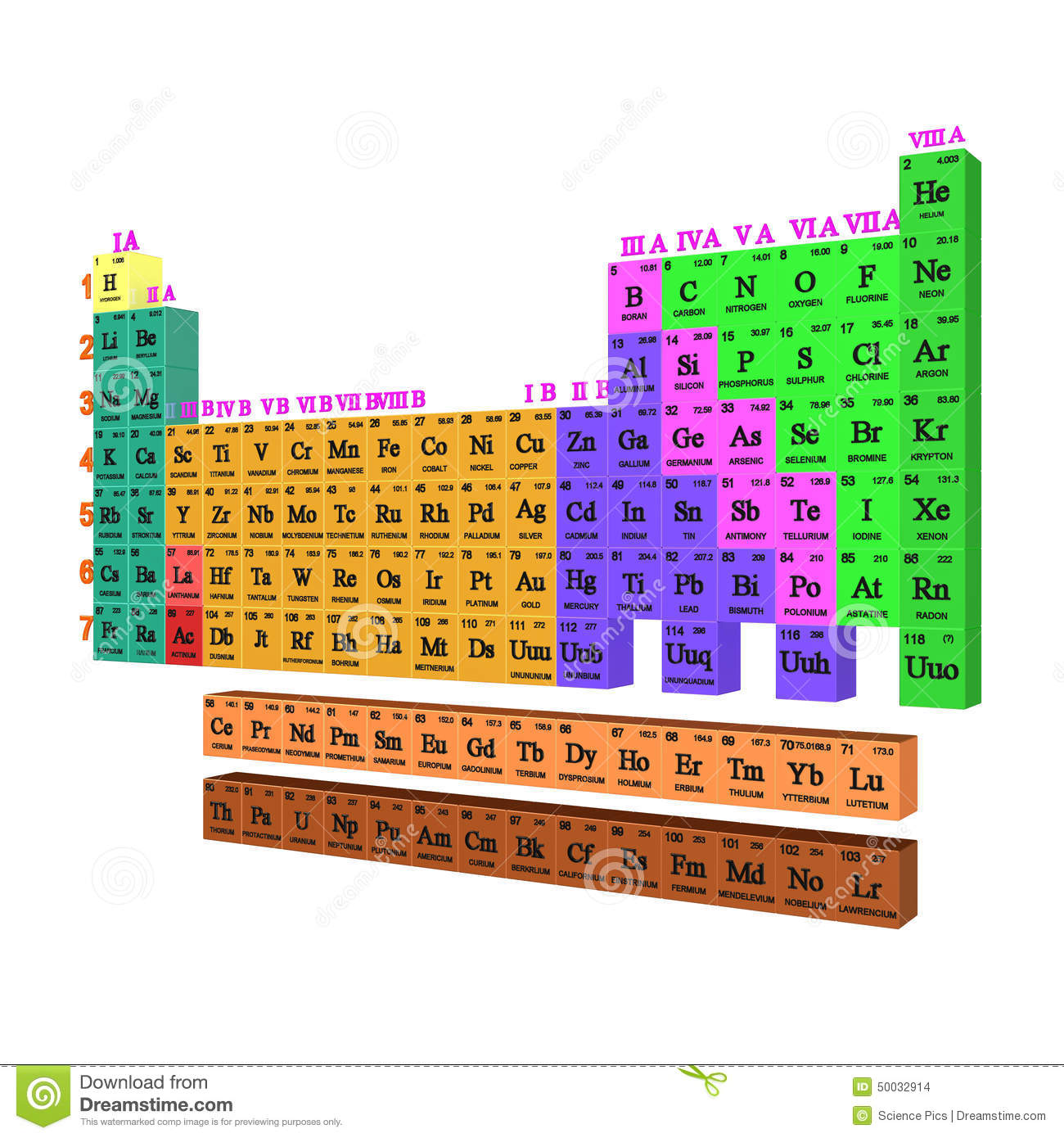 Periodic table stock illustration illustration of school 50032914 download comp urtaz Image collections