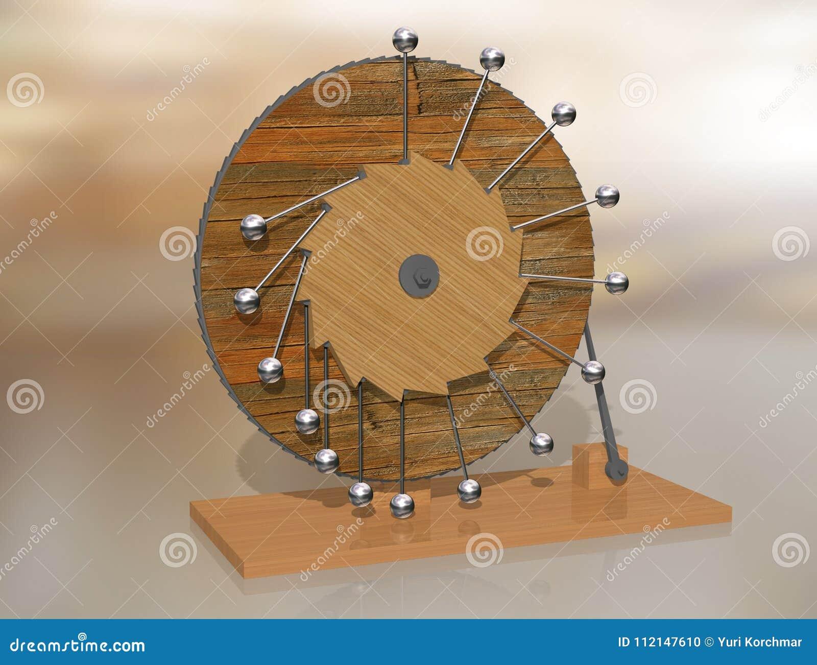 Perpetuum Mobile. Leonardo Da Vinci`s Perpetual Motion ...