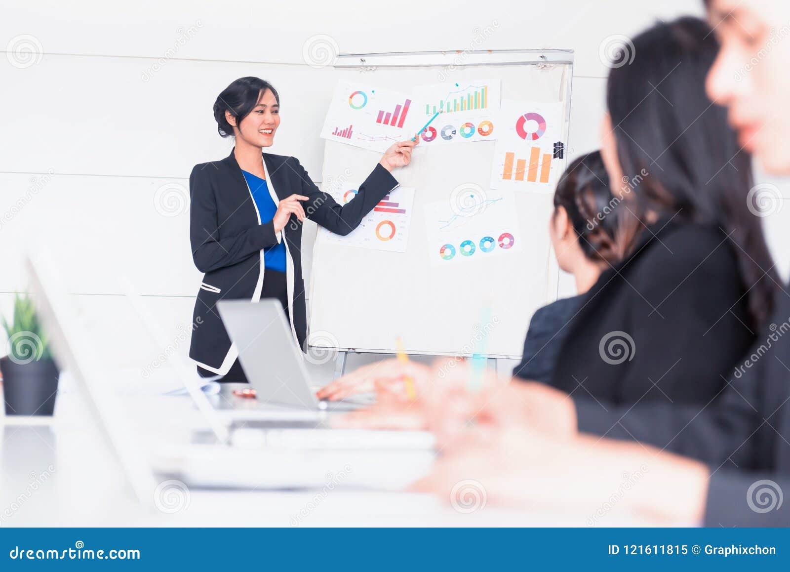 Persönlicher EntwicklungsAusbildungskurs für neues Team