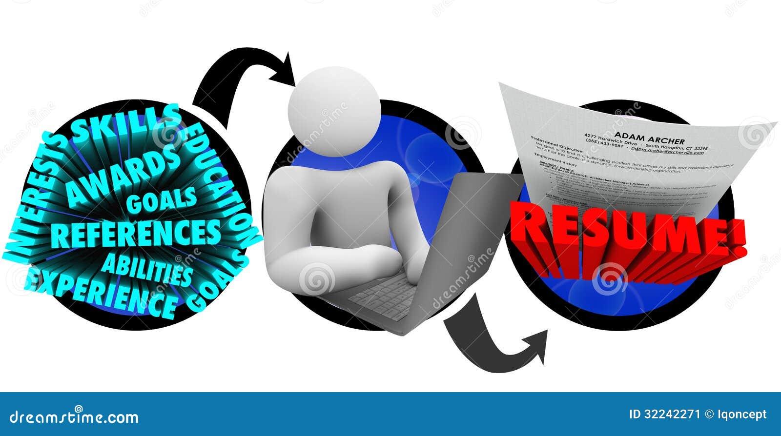 Person Creating Resume Steps How para escribir el mejor documento