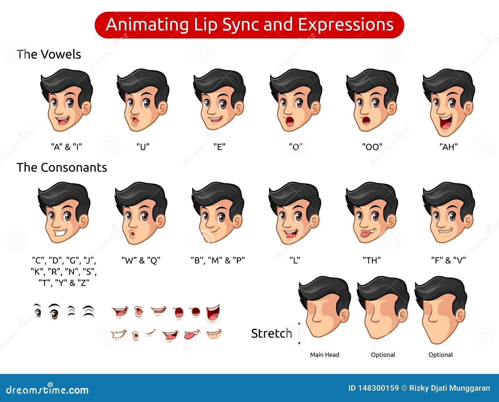 Personaje de dibujos animados del hombre para la sincronizaci?n y las expresiones de animaci?n de labio