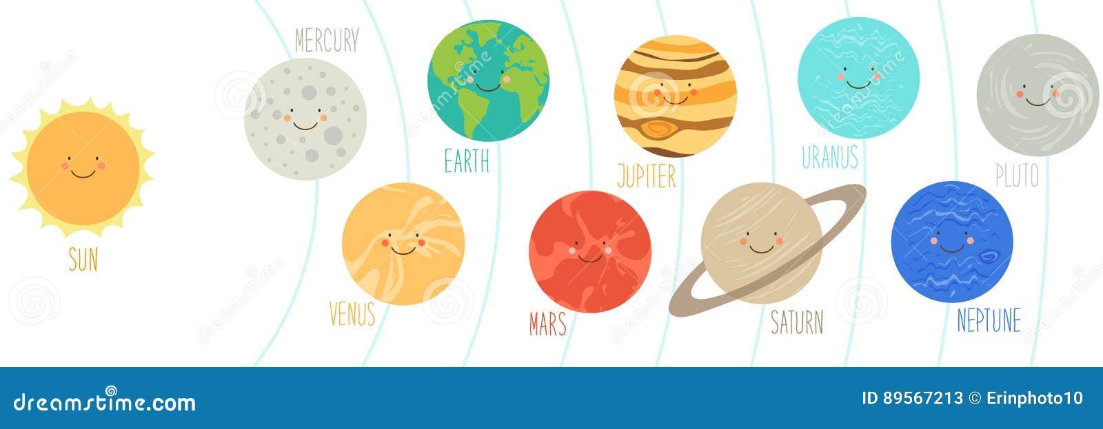 Personajes De Dibujos Animados Sonrientes Lindos De Planetas
