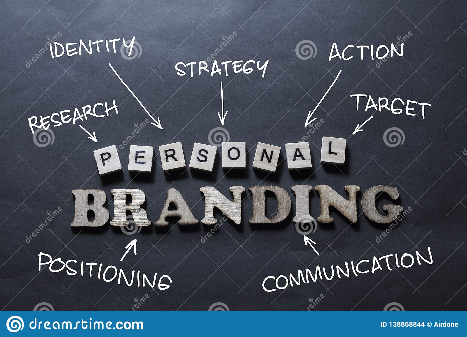 Personal Branding Words Typography Concept Stock Photo Image Of