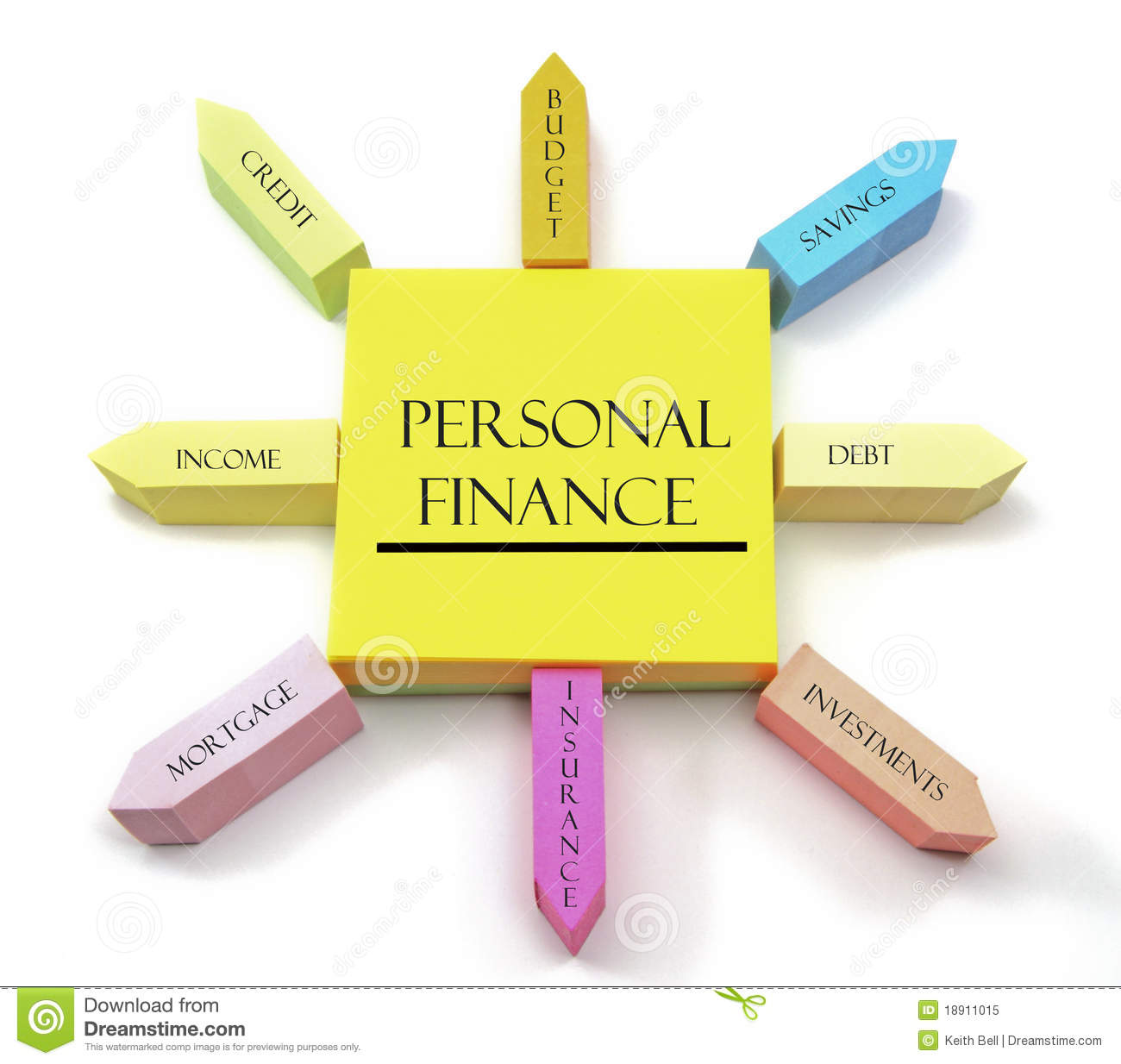 Finance: Personal Finance Concept On Arranged Sticky Notes Stock