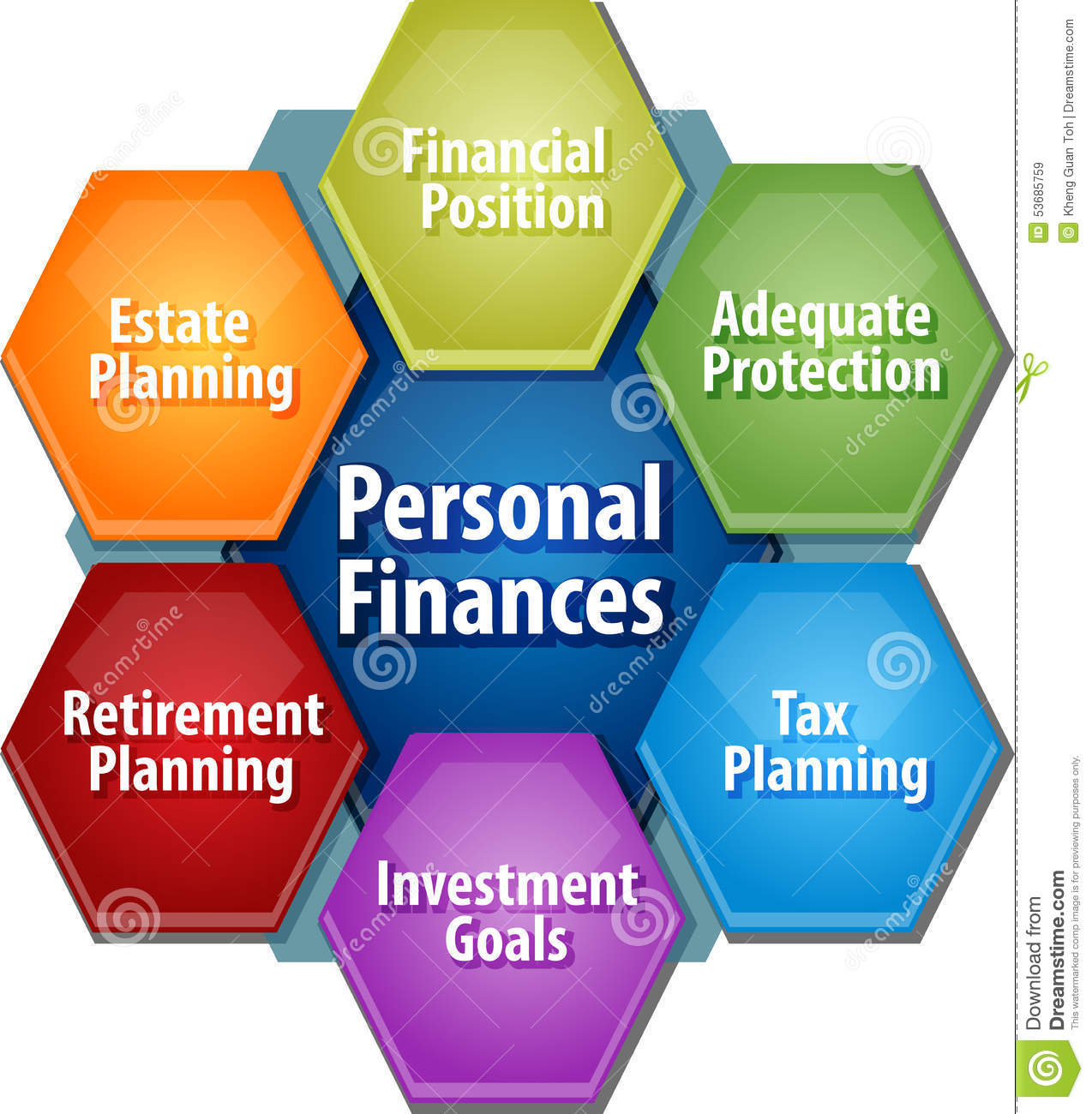 personal-finances-business-diagram-illustration-strategy-concept-infographic-uses-53685759.jpg