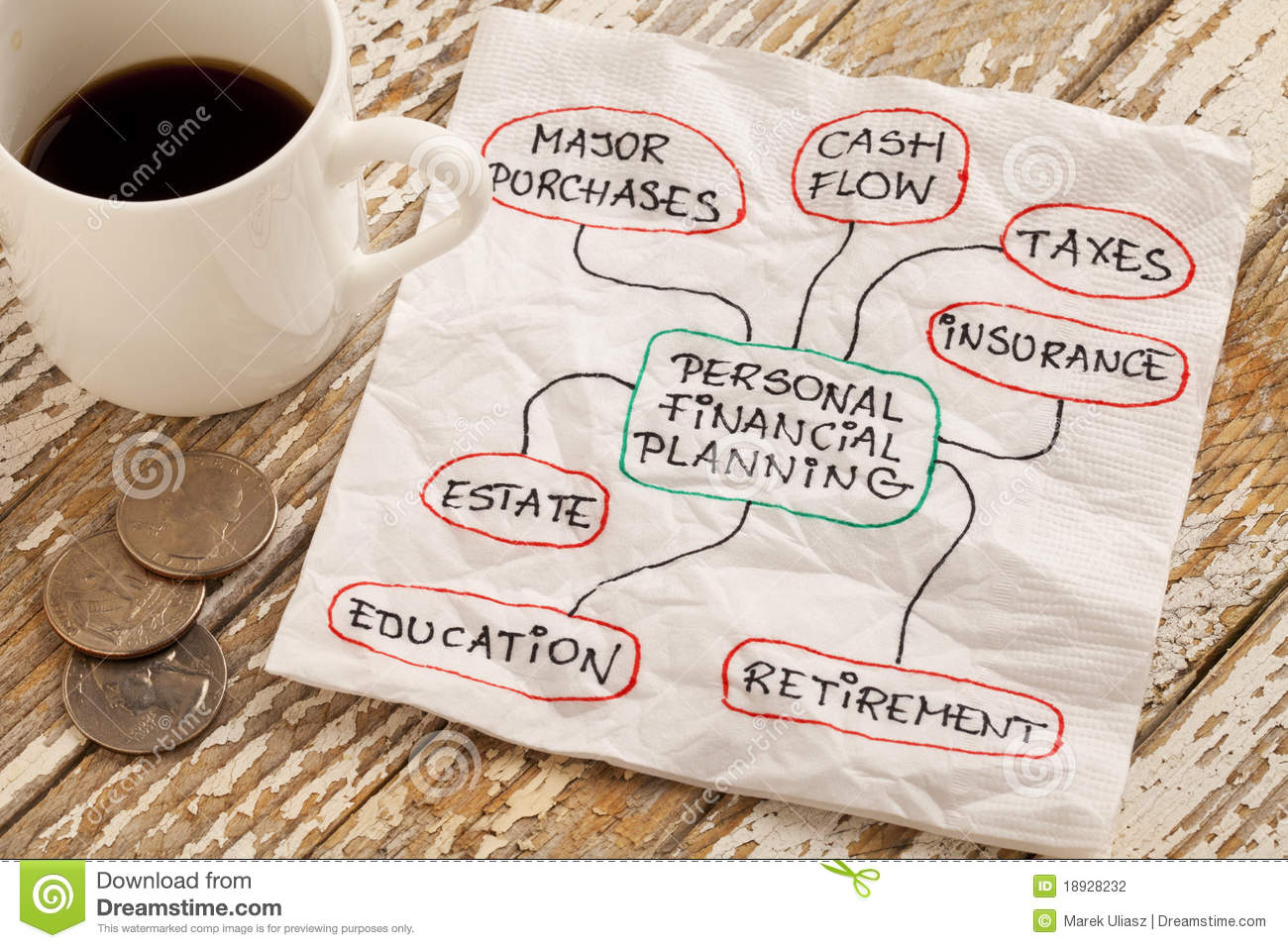 The importance of planing for retirement and money management for people of all ages