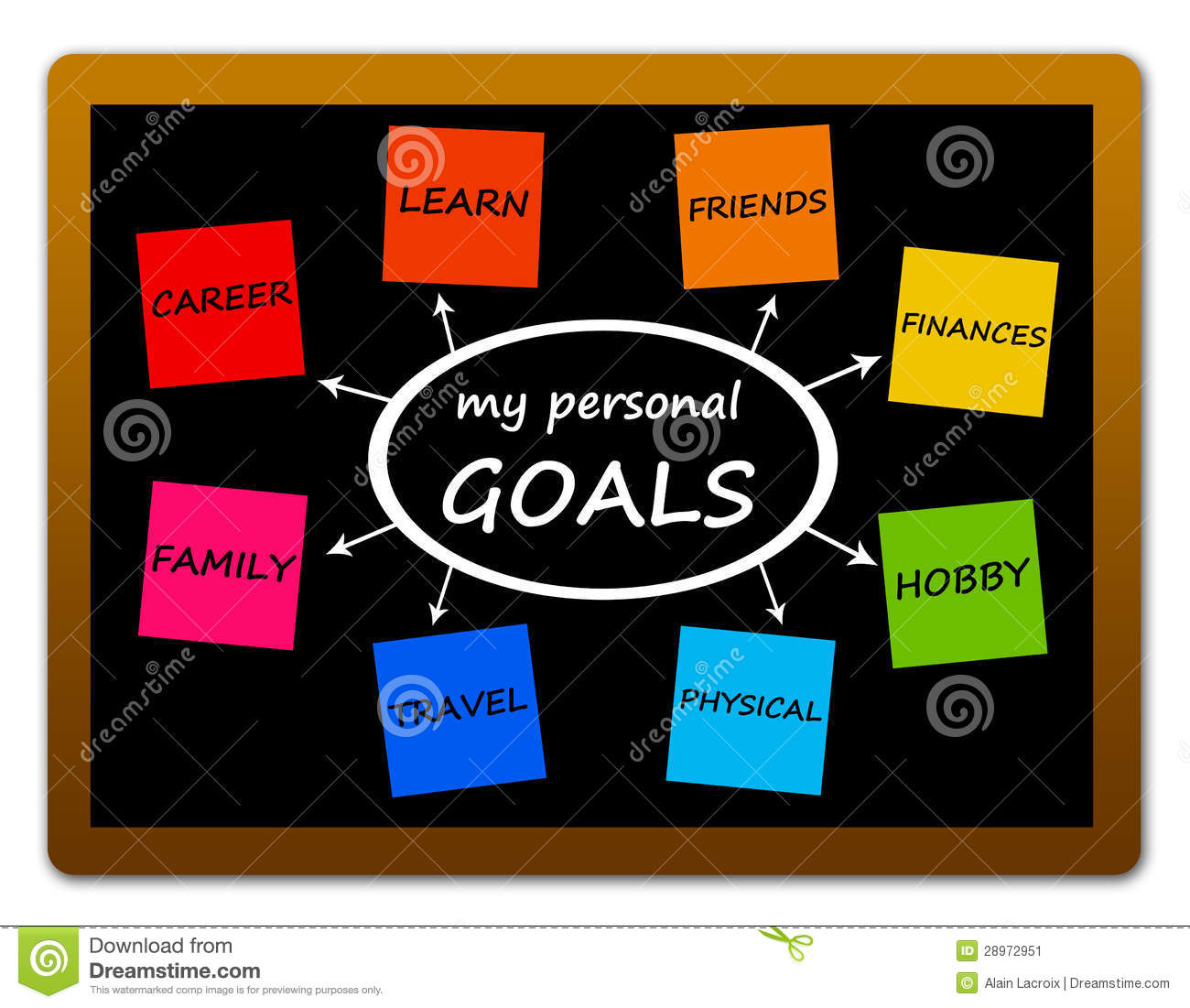 goals personal overview preview dreamstime