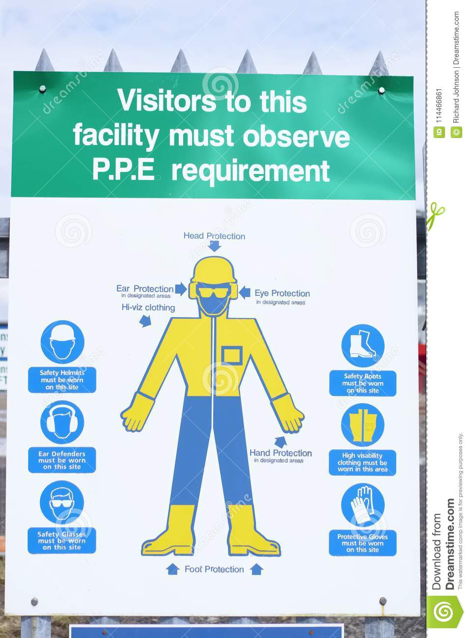 personal protective equipment ppe diagram poster sign
