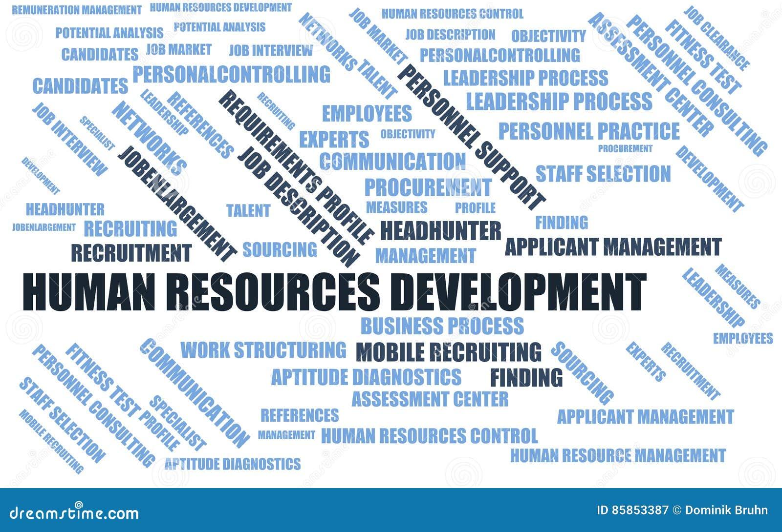 Personalresursutveckling - uttrycka molnet/wordcloud med uttryck om att rekrytera