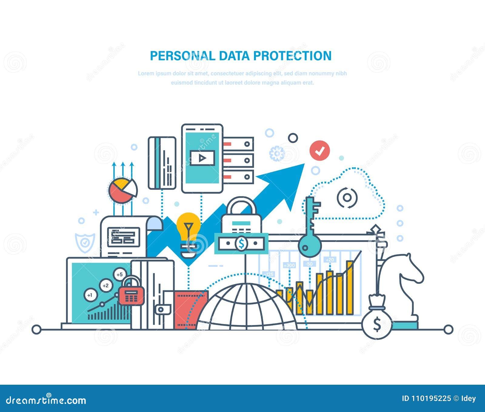 Persoonlijke gegevensbescherming Behoud en vertrouwelijkheid van informatie, veilig gegevensbestand