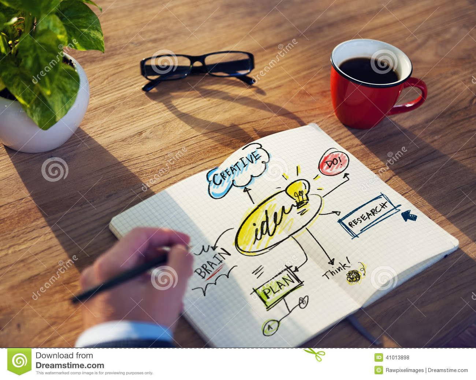 Perspectiva personal de Person Planning para las ideas