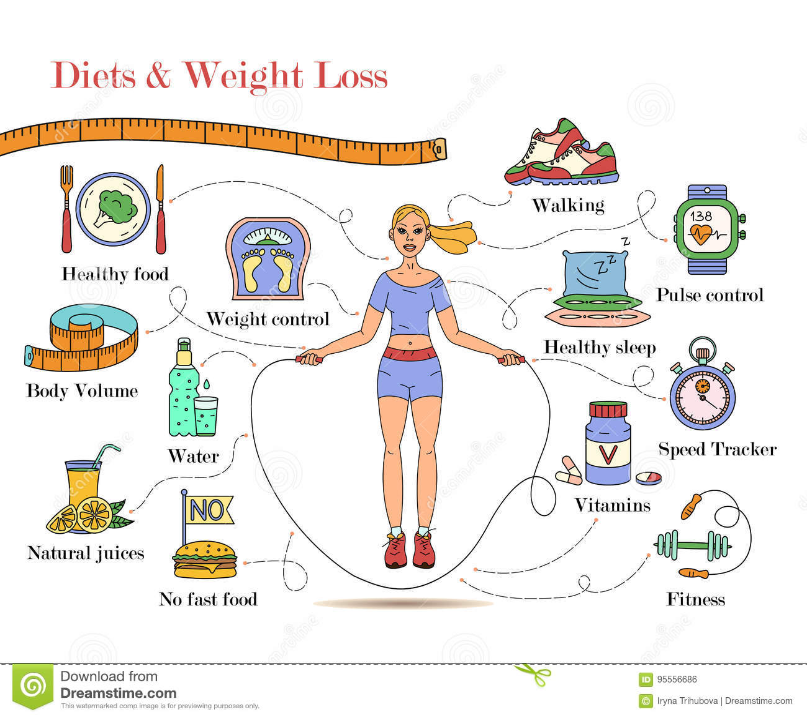 dessin de perte de poids
