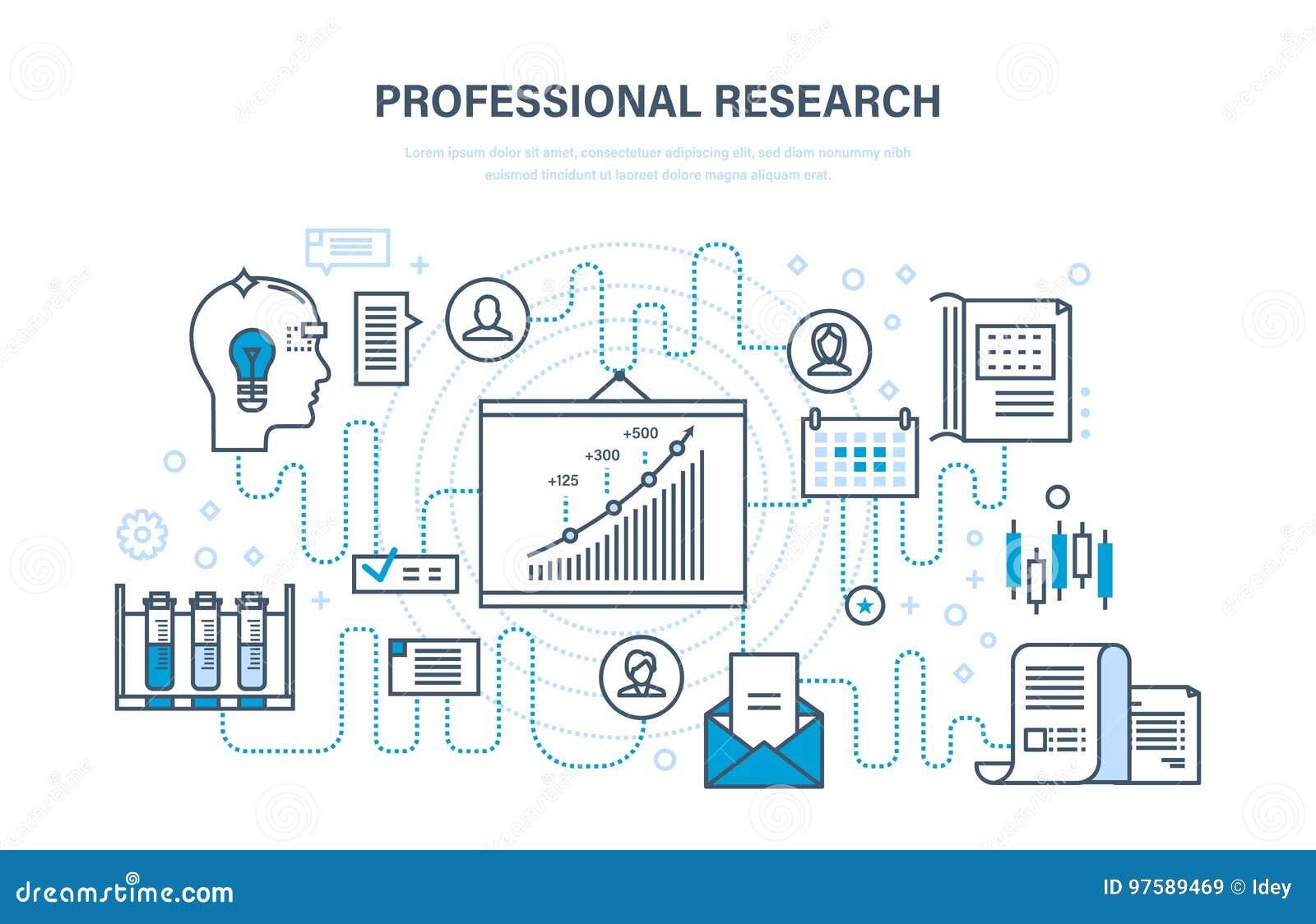 Pesquisa profissional Planeamento empresarial, estratégia, monitoração, análise, desenvolvimento de sistemas, educação