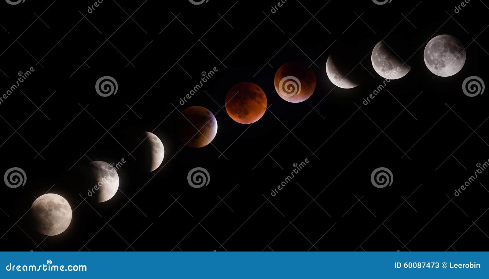 Phases d éclipse lunaire de Supermoon