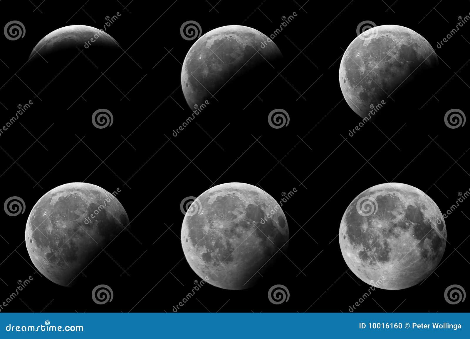 Phases d une éclipse partielle de la lune