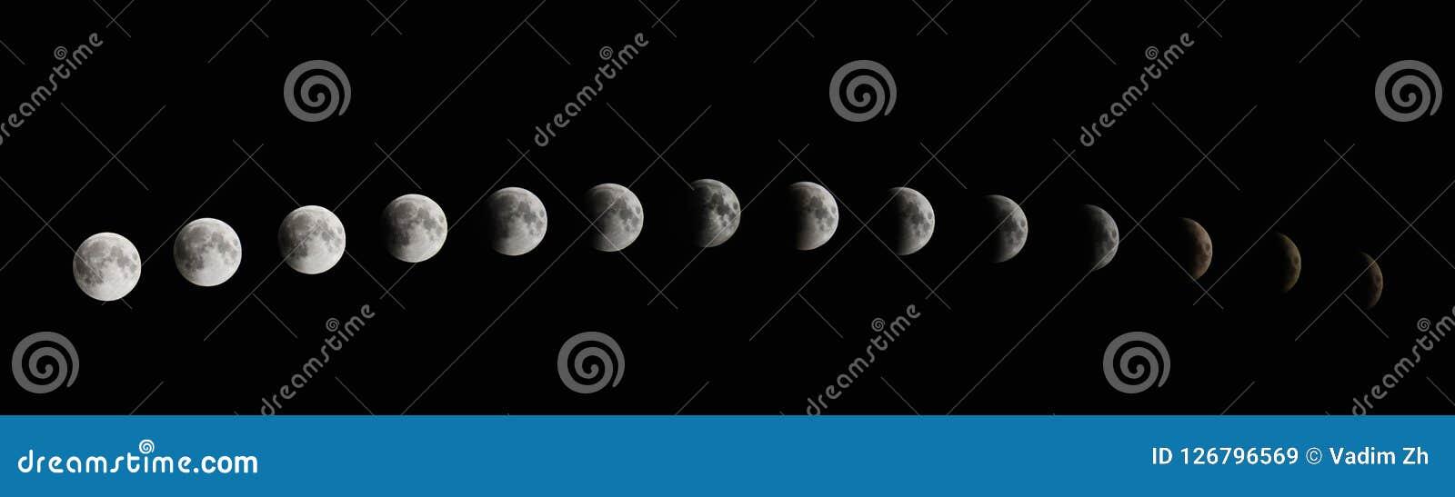 Phases de l éclipse de la lune Éclipse lunaire totale