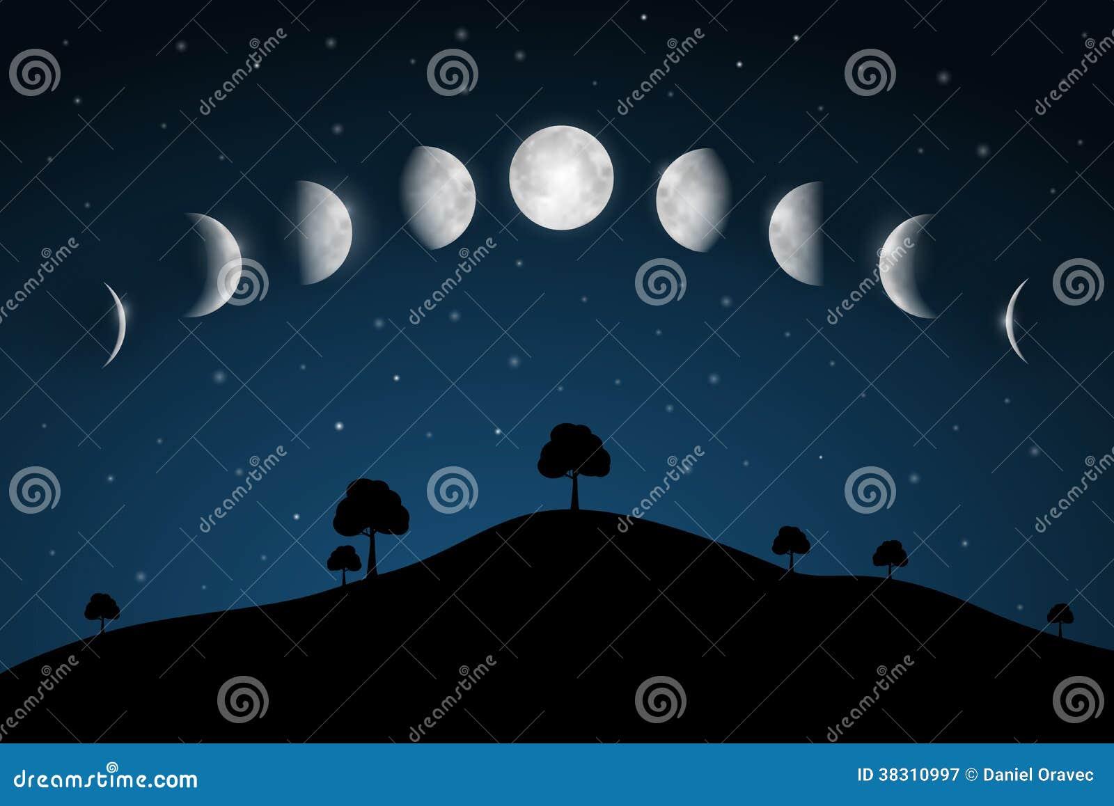 Phases de lune - paysage de nuit