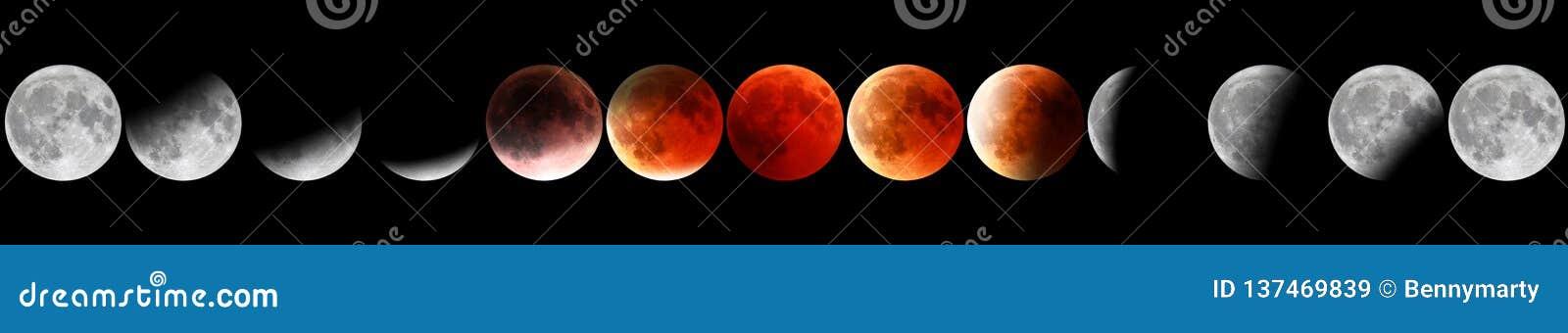 Phases rouges de lune