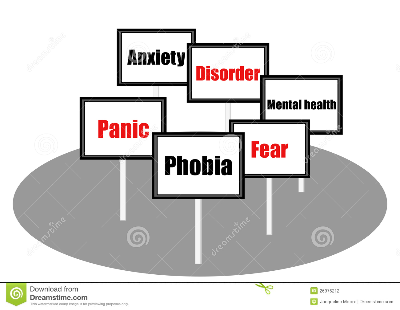 Phobia signs