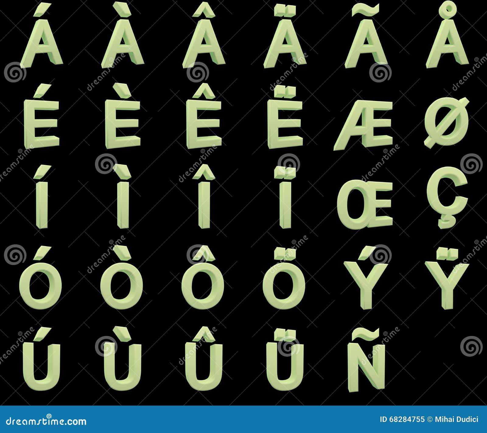 Phosphorescent kapitałowi listy z diacritics