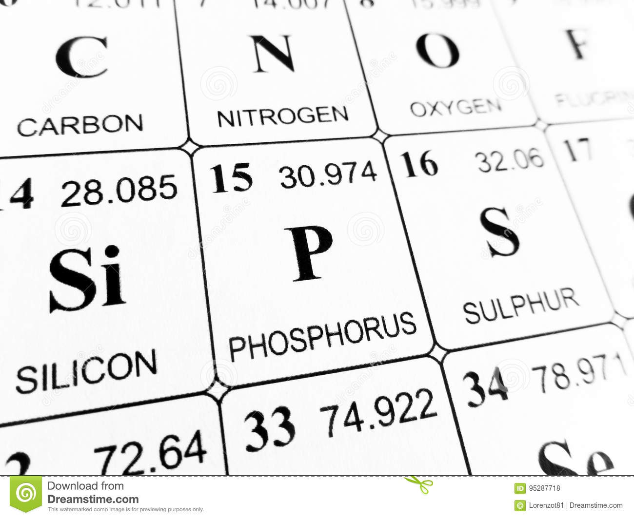 Phosphorus periodic table image collections periodic table images phosphorus on the periodic table gallery periodic table images phosphorus on the periodic table of the gamestrikefo Gallery