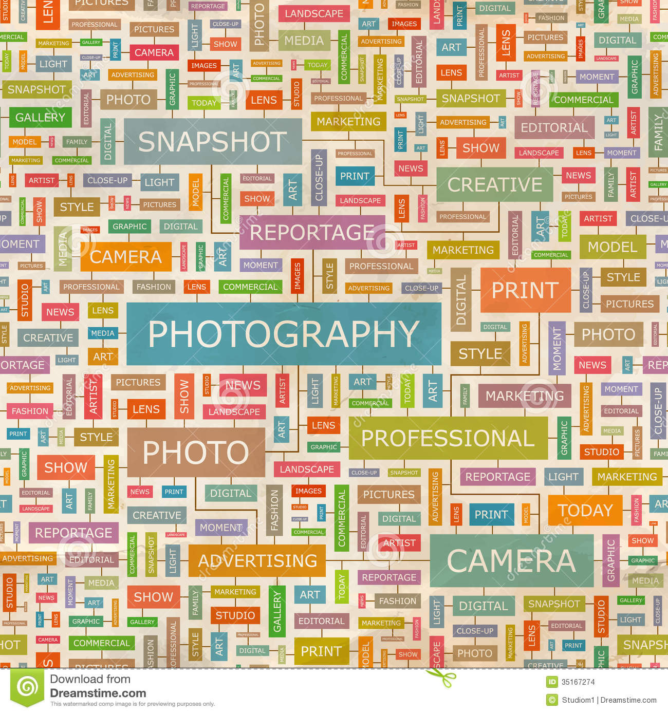 ... words in tag cloud. Conceptual info-text graphic. Word collage