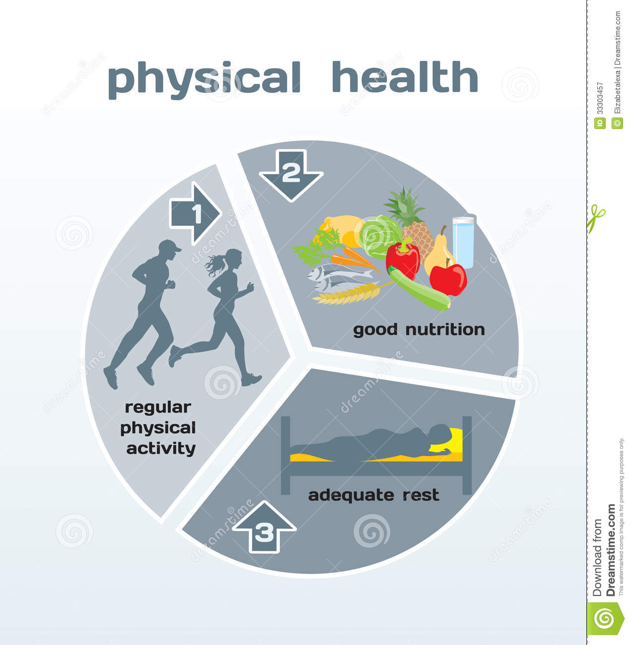 Physical Health Infographic Royalty Free Stock Photography - Image ...