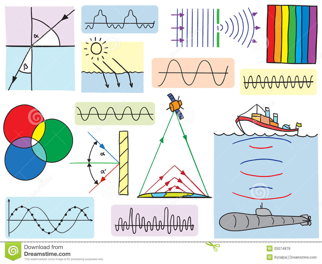 Physics - Oscillations And Waves Phenomena Royalty Free Stock Images ...