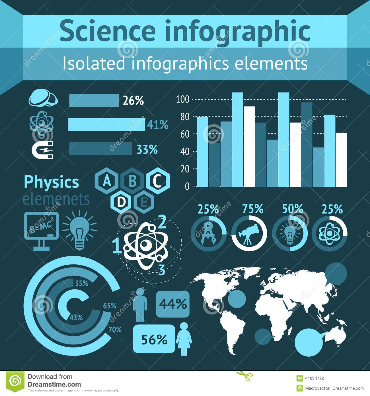 Science Physics From: Physics Science Infographics Stock Vector