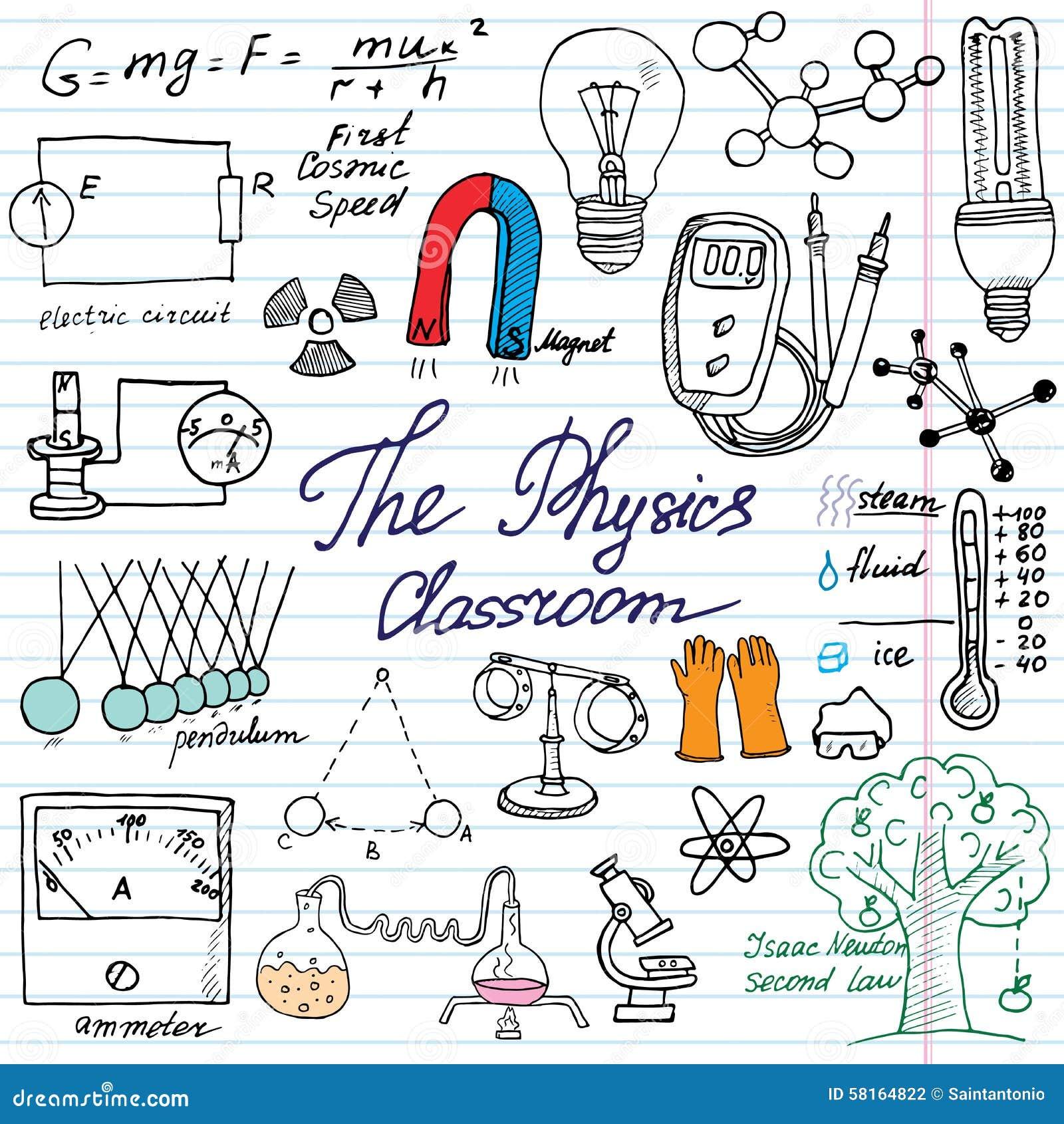 Biology Experimental Design Ideas