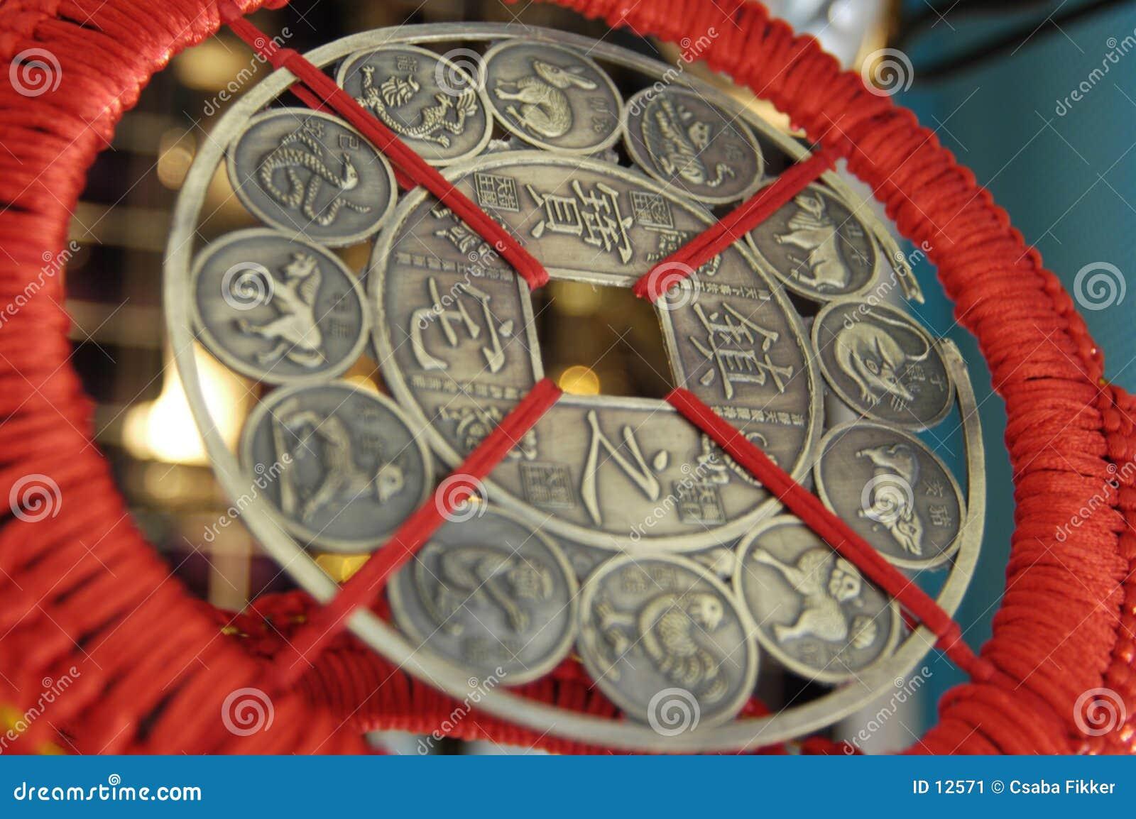 Pièce de monnaie chinoise antique
