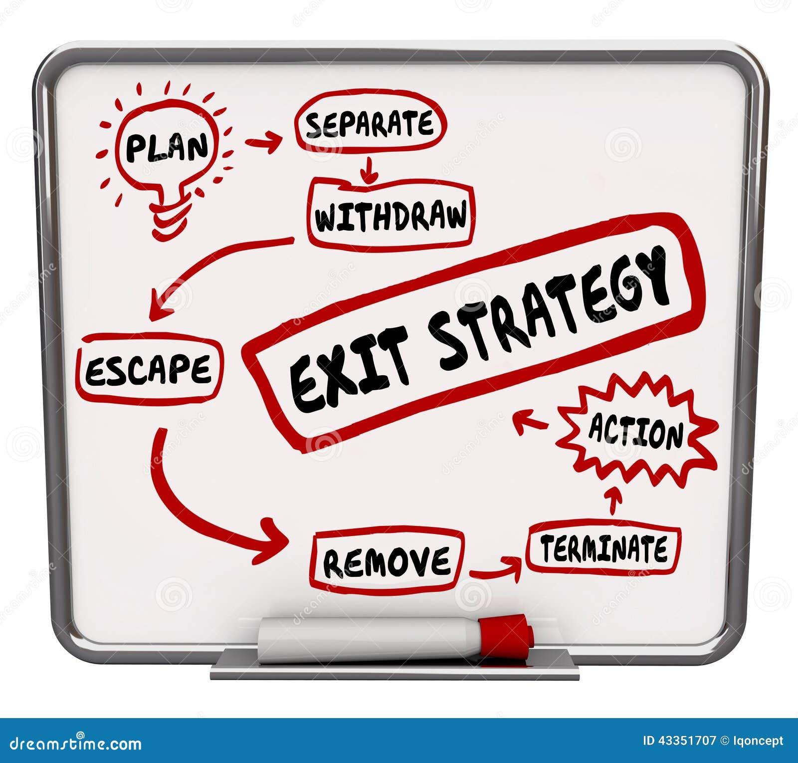 Piano di strategia di uscita scritto sull uscita asciutta di conclusione del bordo di Erase