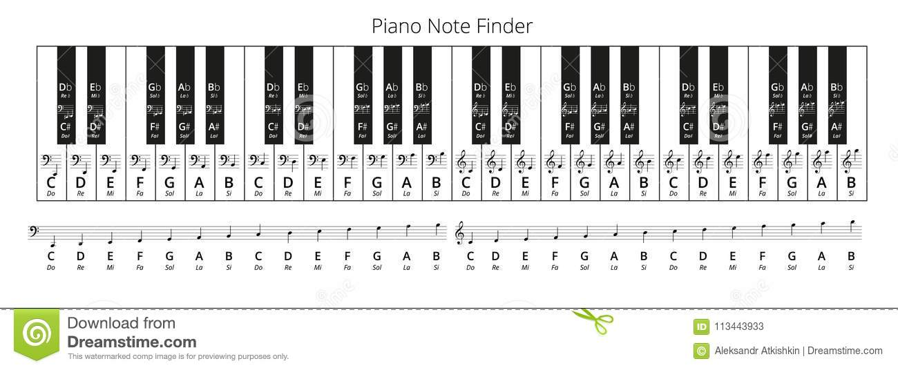 piano note finder stock vector  illustration of icon
