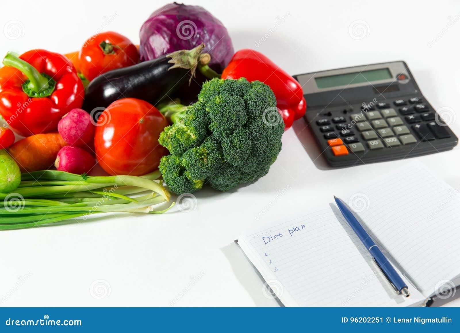 medici piani di perdita di peso