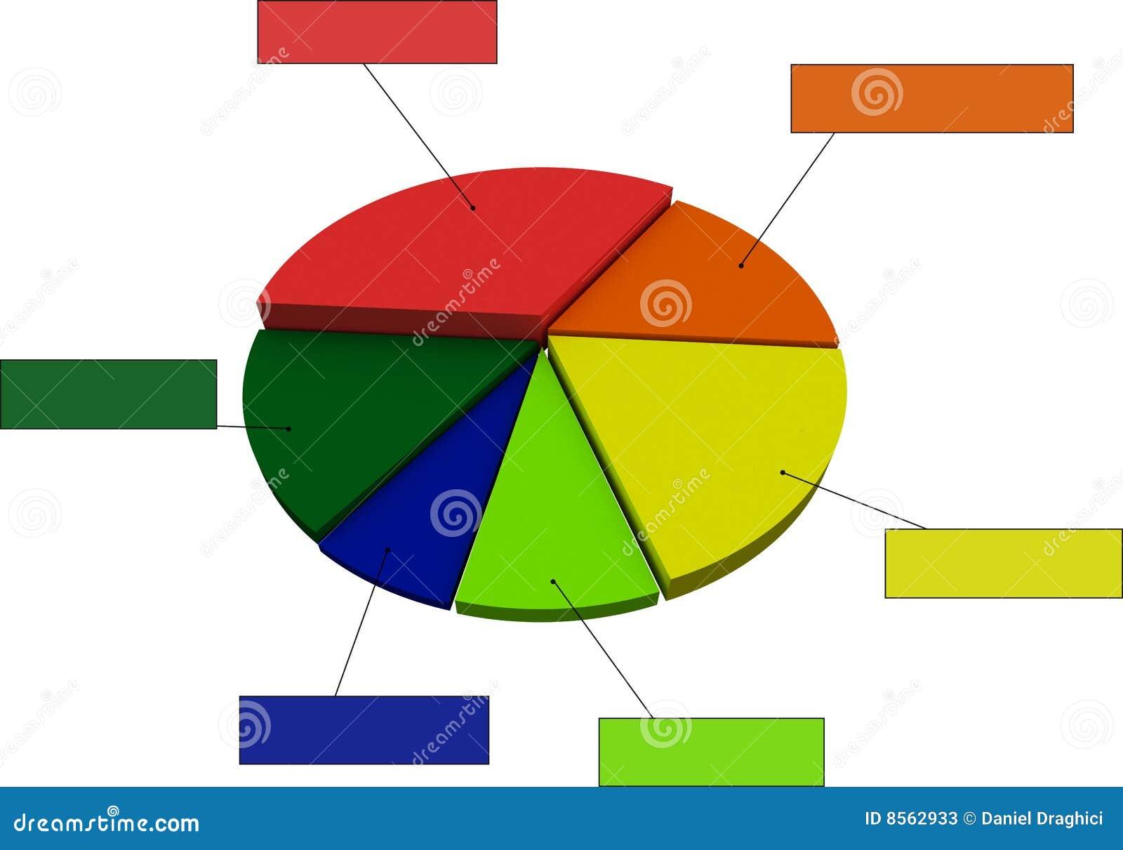 Pie Chart Stock Illustration Illustration Of Money Orange 8562933