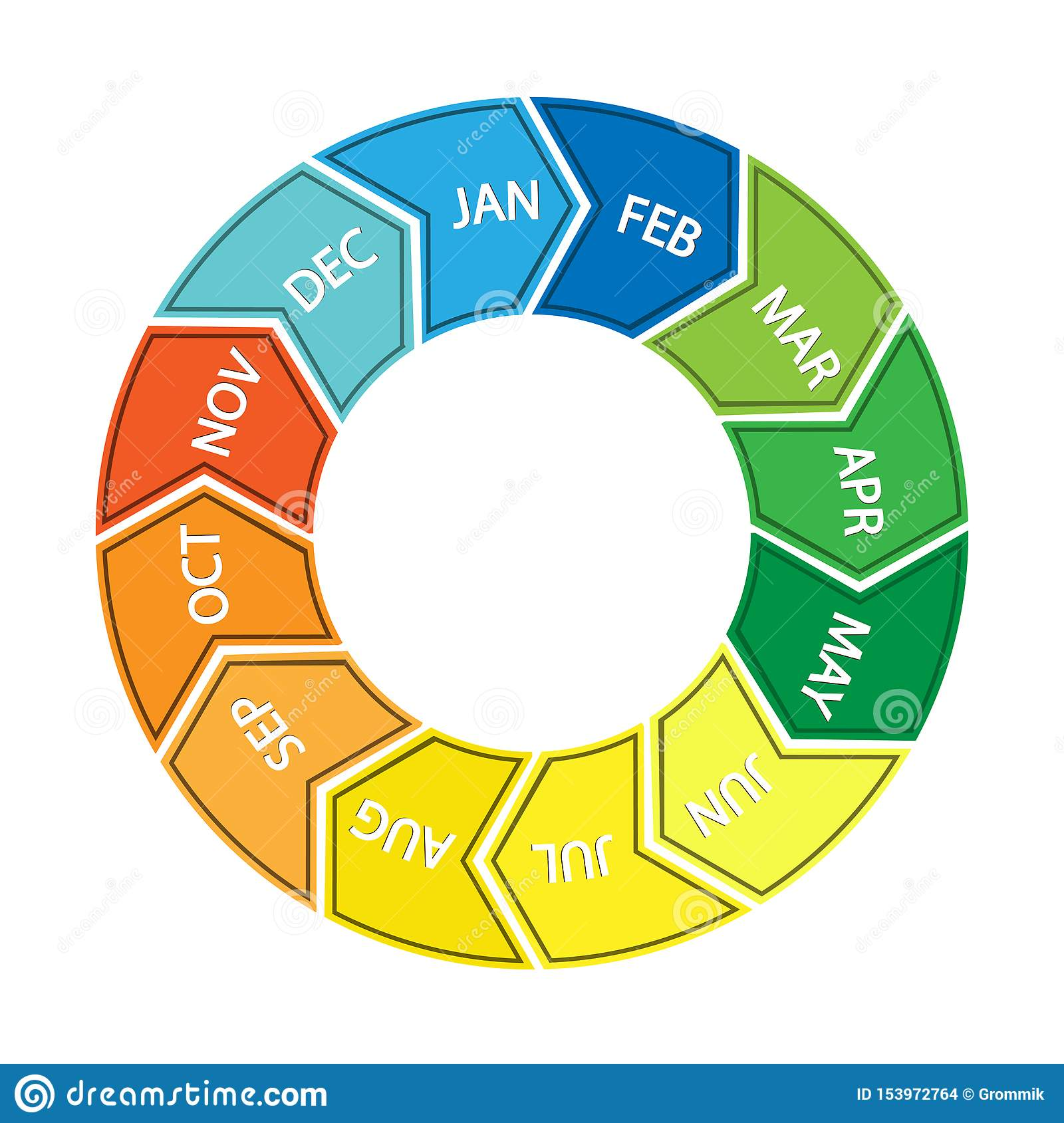 Pie Chart With Abbreviated Names Of Months Of The Year
