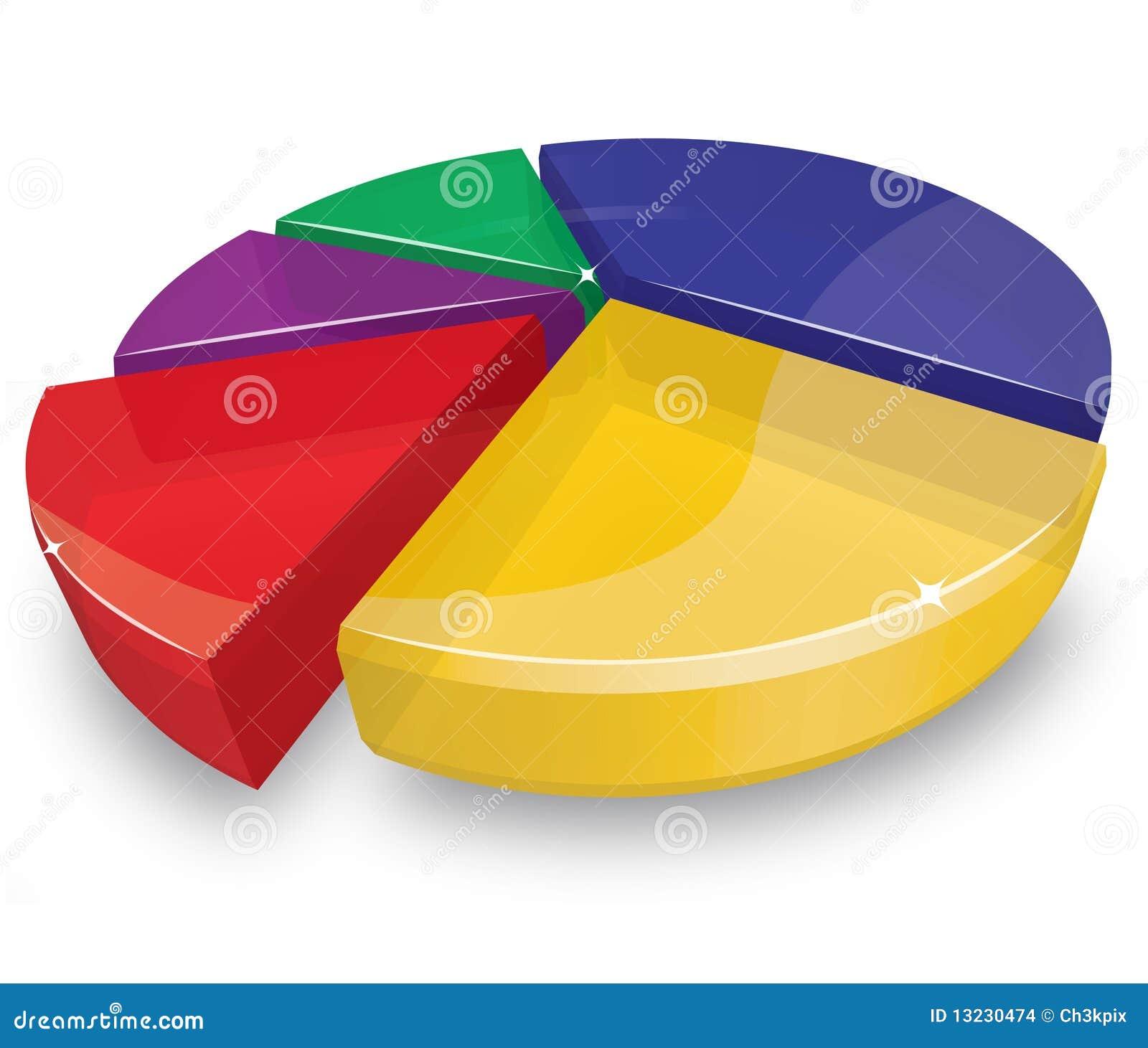 Pie för diagram 3d