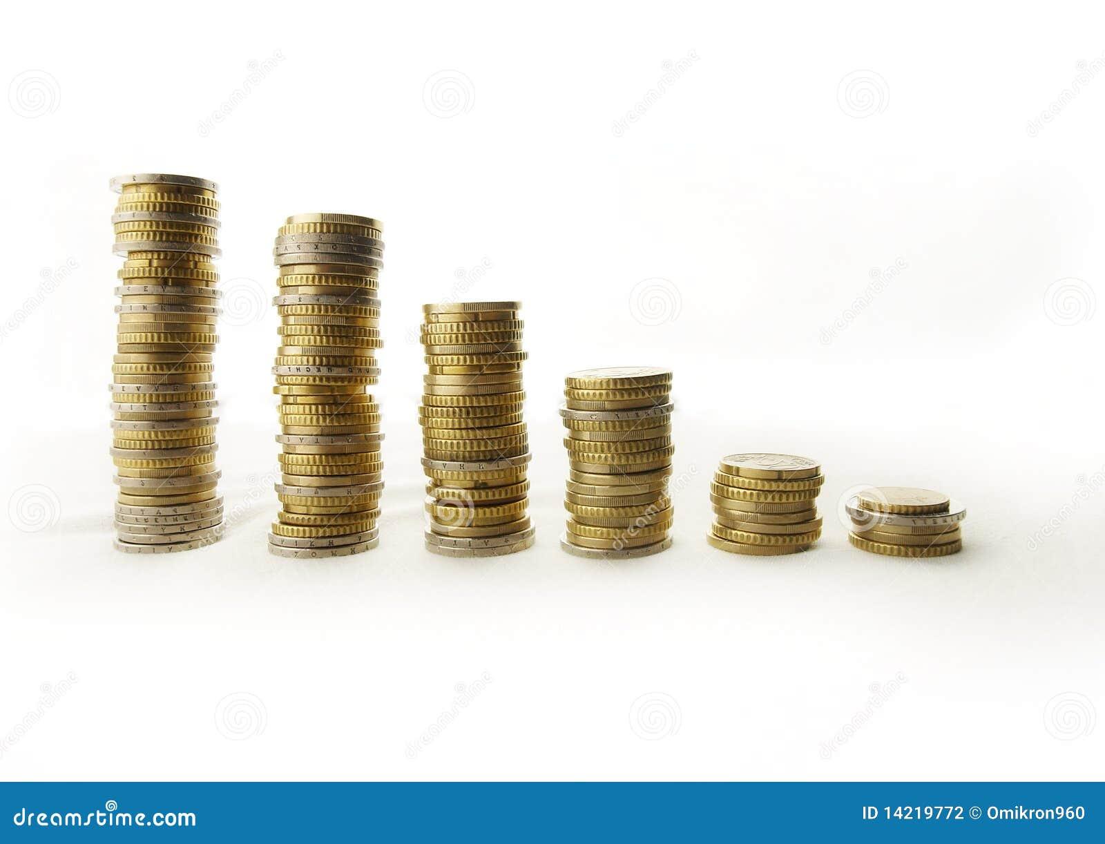 Pieniądze góruje